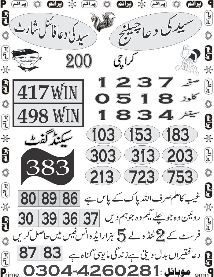 Prize Bond List 200 - 15th June National Savings Draw Results