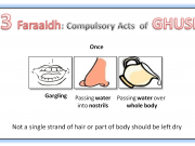 How to Perform Ghusal In Islam