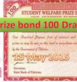 Online Today Draw Result Full List Rs.100 15 May 2015