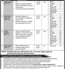 Pakistan Military Accountant General Jobs 2016 NTS