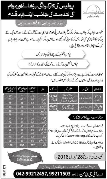 Feb 2016 calendar Senior Station Assistant & Station Assistant Jobs in Punjab
