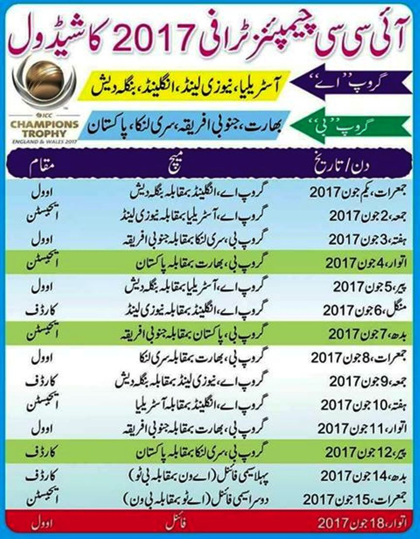 ICC Champions Trophy 2017-2018 Schedule in Urdu
