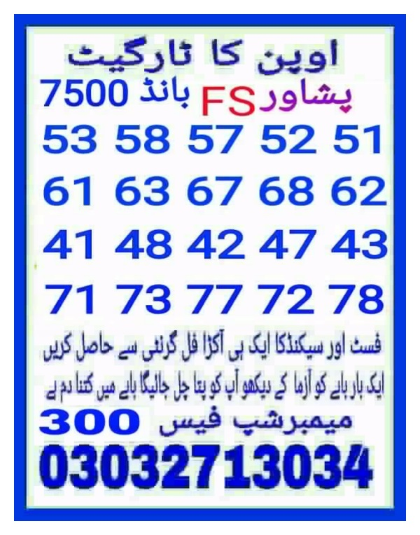 7500 prize bond guess paper February 2018 Peshawar (2)