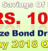 Prize Bond 100 List - Draw Result held on 15th May, 2018 at Karachi