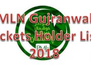 All PMLN Candidates List Multan fro Election 2018