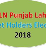 PTI announces ticket holders for election 2018 in Lahore full List download
