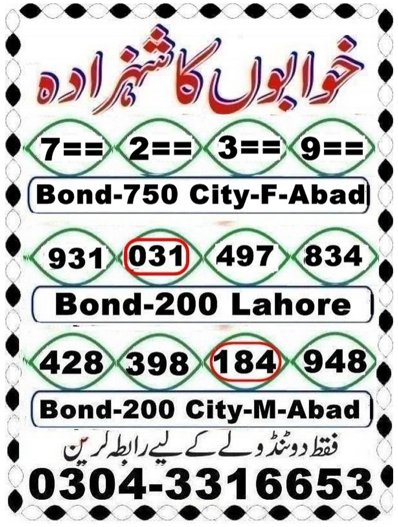 Khawabon Shahzada Latest 750 Prize bond Guess Papers 2018