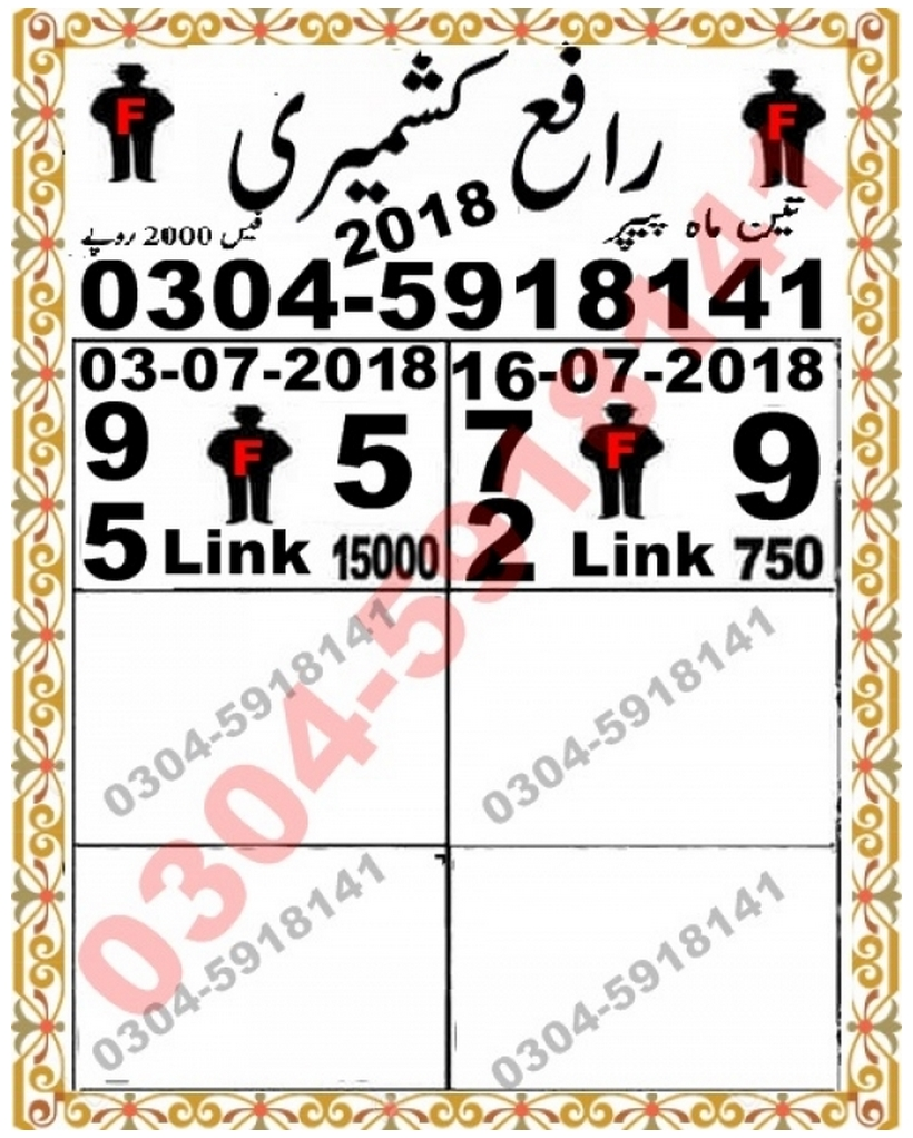 Rafe kashmir 750 Prize bond Guess Papers 2018