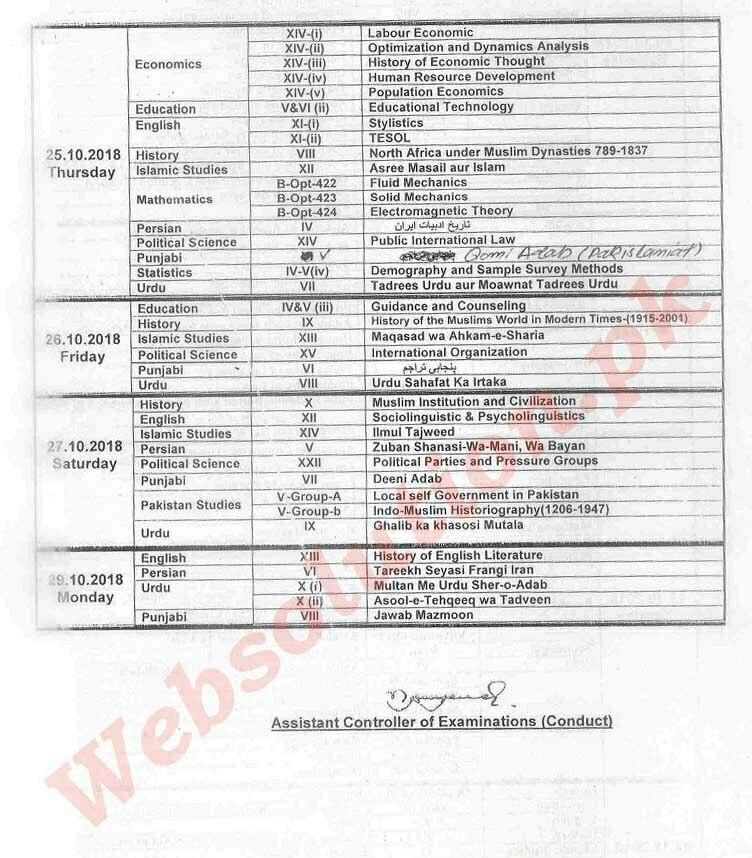 Page 1 BZU DateSheet for M.A/M.Sc Part-ll Annual Examination 2018