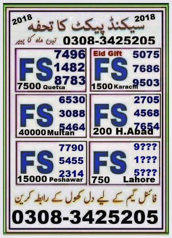 Afzal khan Rs. 750 Prize Bond Guess Papers