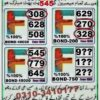 Hussan Rs. 750 Prize Bond Guess Papers