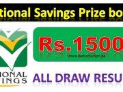Rs, 15000 Prize bond result online