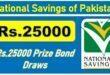 Prize bond list 25000 Draw result
