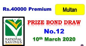Prize Bond Rs. 40000 Premium Draw #12 Full List Result 10-03-2020 Multan