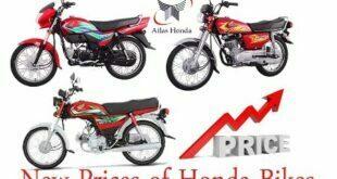 Honda bikes price list 2021
